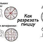Как нарезать пиццу - прикол